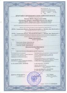 Приложение к лицензии № 2